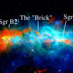 Molecular Gas Kinematics Within the Central 250 pc of the Milky Way