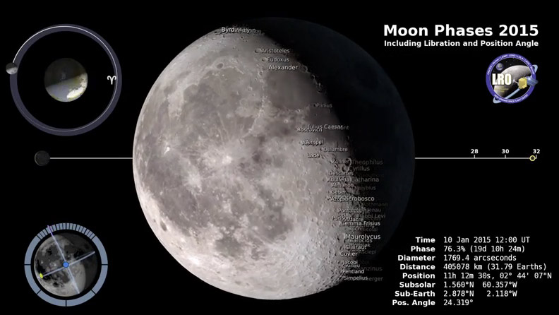 Moon Phases 2015 Moon Phases 2015 Moon Phases For 2015 Pictures to pin ...