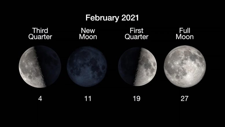 Moon Phases February 2021