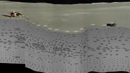 Moon Subsurface Stratigraphy