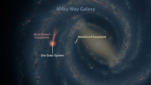Most Distant Planet