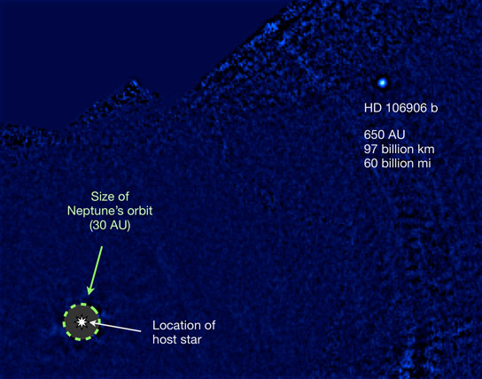 Most Distantly Orbiting Planet Found to Date Around Sun Like Star