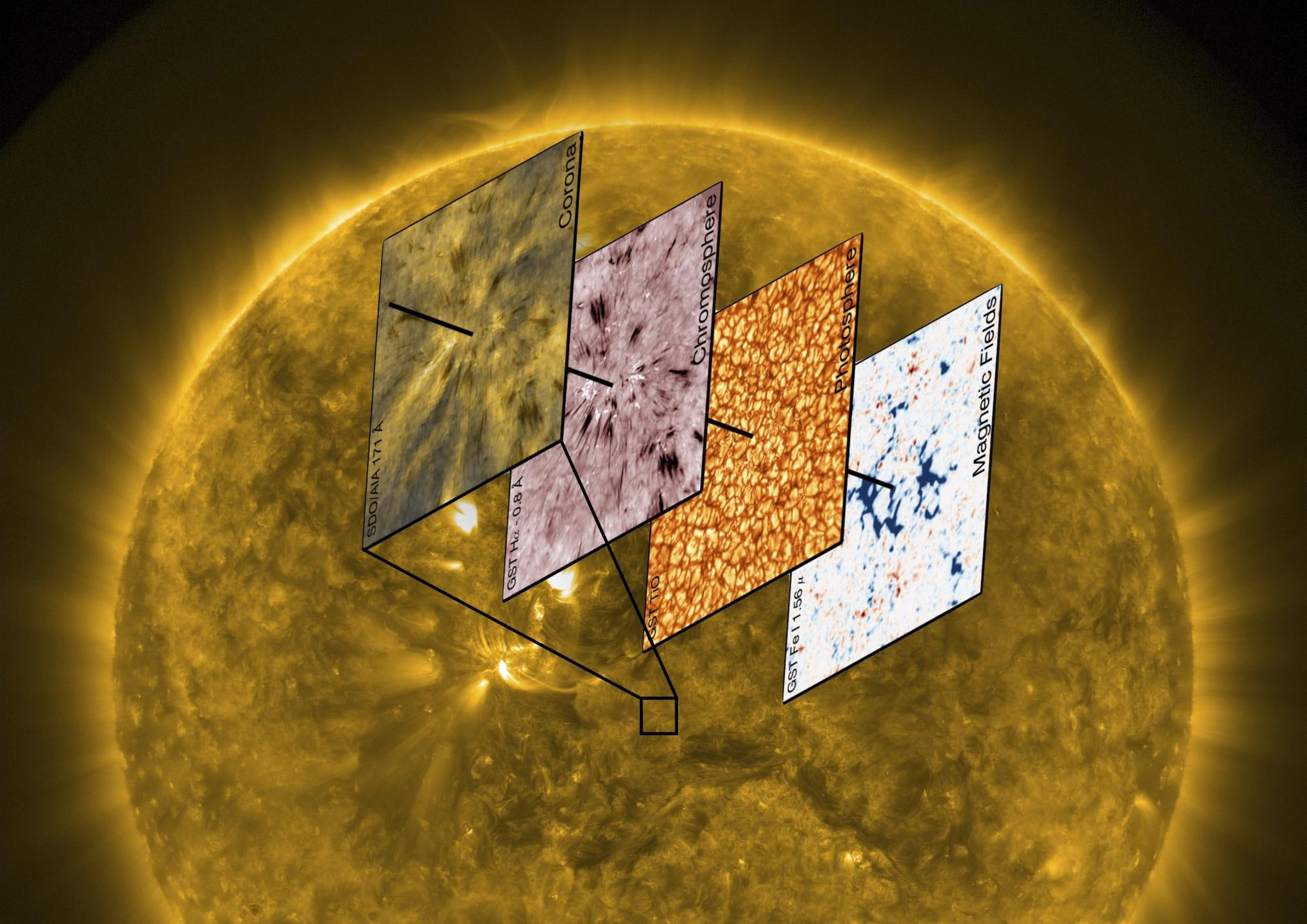 Groundbreaking New Images Peel Away Layers of a Stellar Mystery