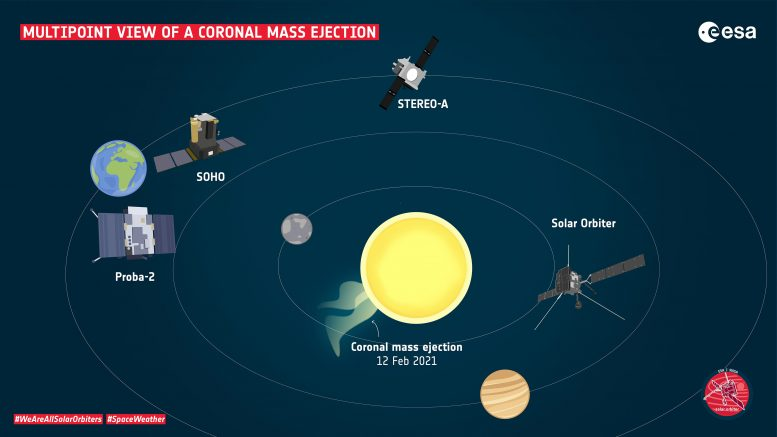 Multipoint View of a Coronal Mass Ejection
