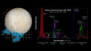 NASA's Webb Telescope Will Study Ocean Worlds