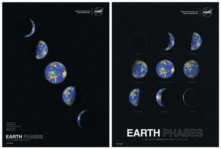 NASA Earth Phases Posters