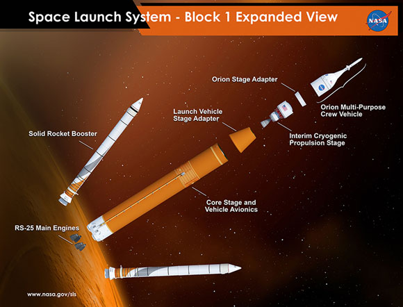 NASA Finishes Critical Design Review for Space Launch System