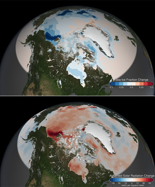 NASA Measures Increase of Sun's Energy Absorbed in the Arctic