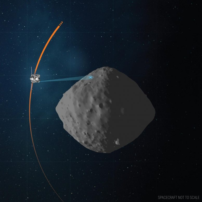 NASA OSIRIS-REx Final Flyby of Asteroid Bennu