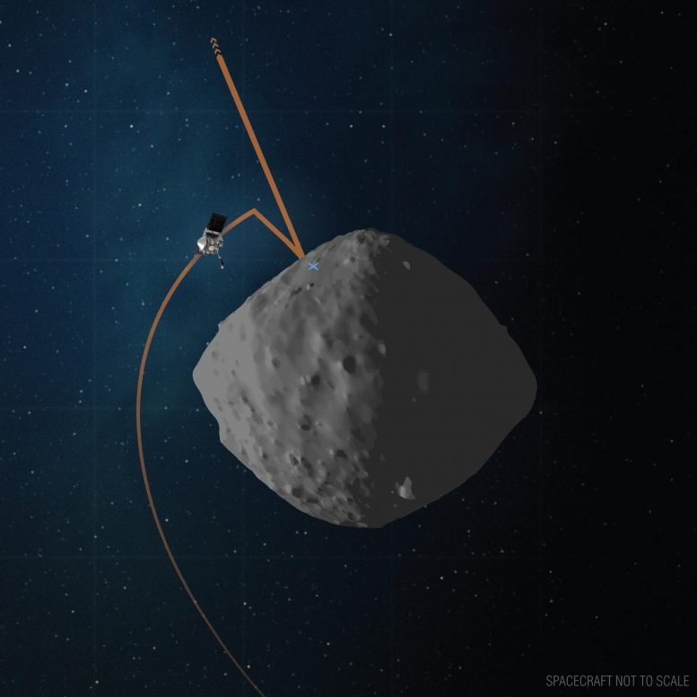 NASA OSIRIS-REx Spacecraft Matchpoint Repetition