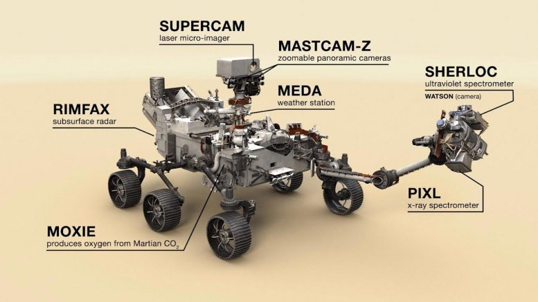 NASA Perseverance Mars Rover Science