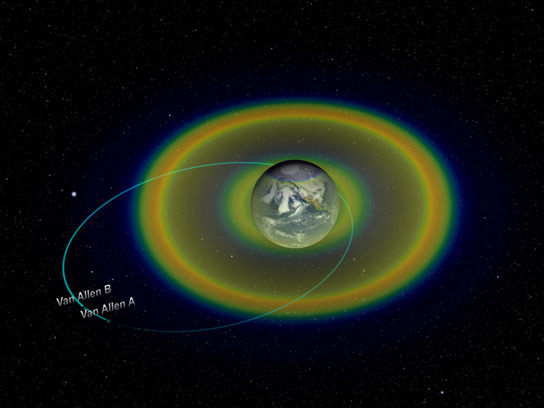 NASA Probes Discover Particle Accelerator in Radiation Belts