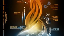 NASA Releases Plan for Journey to Mars