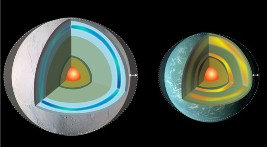 NASA Reveals Friction from Tides Could Help Distant Earths Survive
