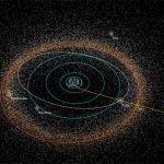 NASA Selects Potential Kuiper Belt Flyby Target for New Horizons
