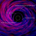 NASA Study Explains Decades of Black Hole Observations