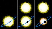 NASA Study Reveals Hidden Stars May Make Planets Appear Smaller