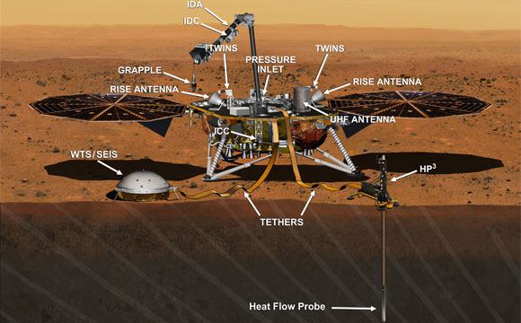 NASA Suspends InSight Mission to Mars