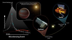 NASA Telescopes Pinpoint Elusive Brown Dwarf