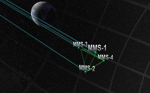 NASA's MMS Formation Will Give Unique Look at Magnetic Reconnection