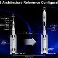 NASA's Space Launch System