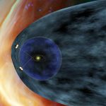 NASA's two Voyager spacecraft exploring a turbulent region of space known as the heliosheath