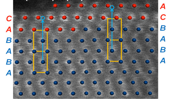 Nanocrystal Catalyst Transforms Impure Hydrogen into Electricity