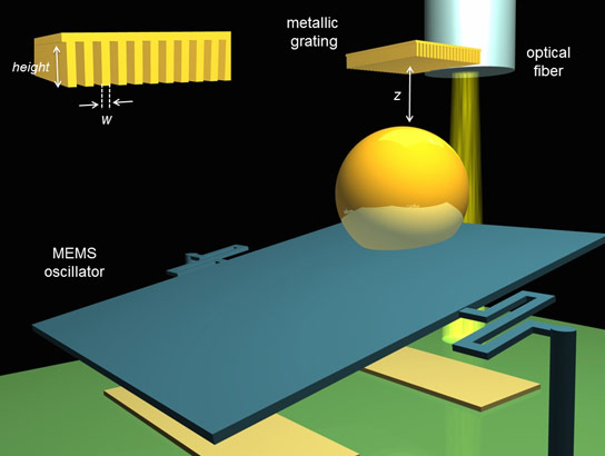 Nanostructures Offer a Way to Control Quantum Effects