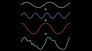 new algorithm faster than fourier transform