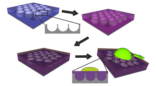 New Coating Creates Superglass