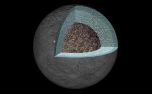 New Data Suggest That Ceres Has a Weak Interior