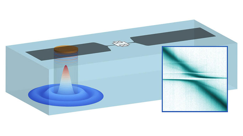 New Device Uses Sound Waves to Store Quantum Information