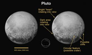 New Horizons Only 1 Million Miles from Pluto