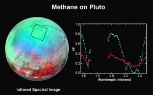 New Horizons Reveals Methane on Pluto