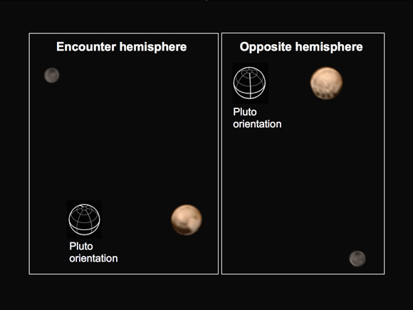 New Horizons Reveals Two Distinct Faces of Pluto