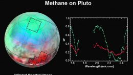 New Horizons Reveals an Abundance of Methane Ice on Pluto