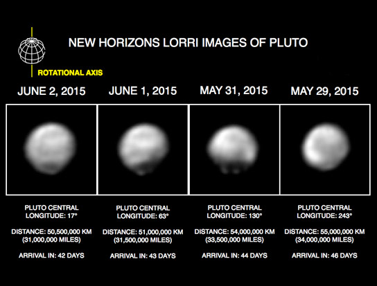New Images from New Horizons
