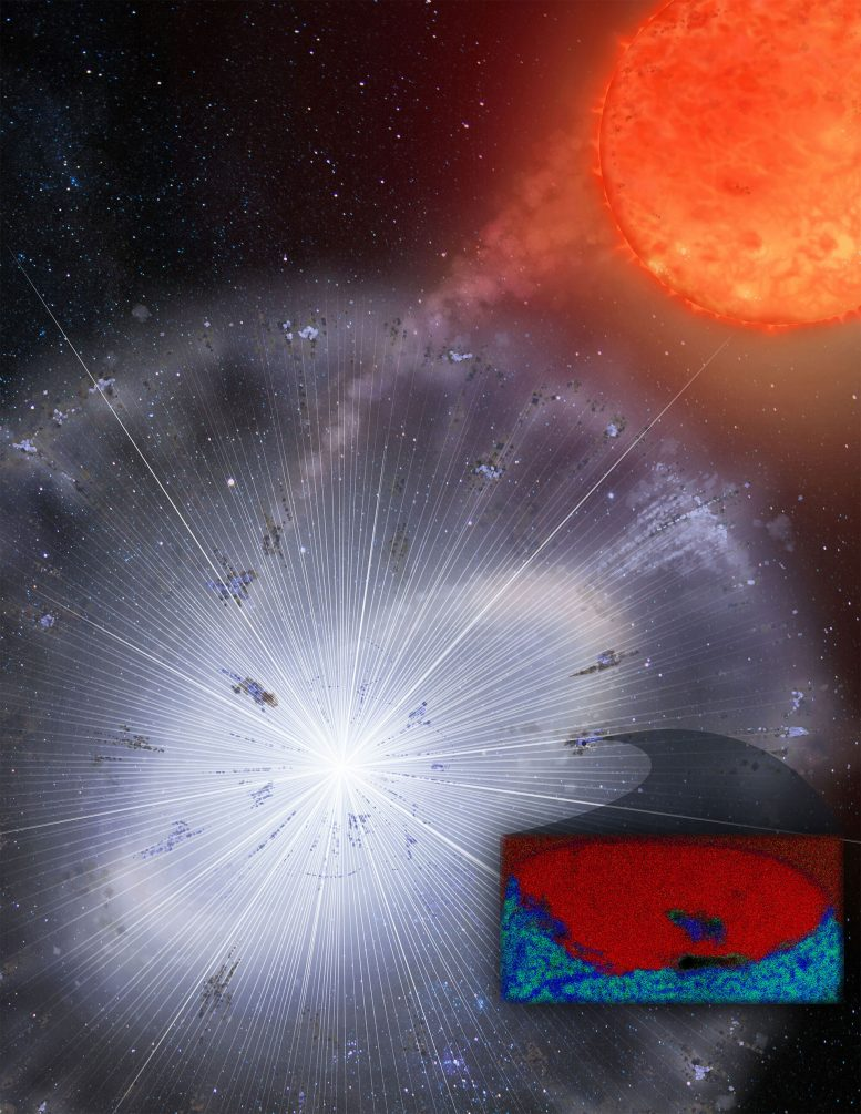 New Insights on the Formation of Solar System