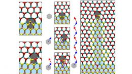 New Nanowires Could Point Toward Future Electronics, Solar Cells