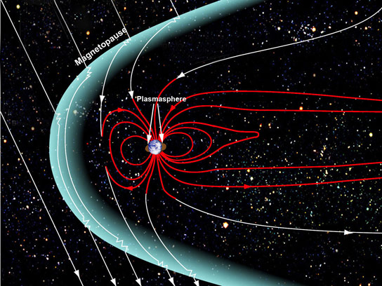 New Process that Protects Earth from Space Weather Discovered