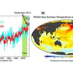 New Research Shows Warmest Oceans Ever