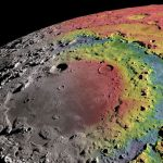 New Research on Lunar Impacts