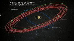 New Saturnian Moons