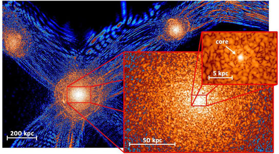 New Simulations Reinterpret Cold Dark Matter