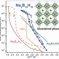 New Sodium-Conducting Material Could Improve Rechargeable Batteries