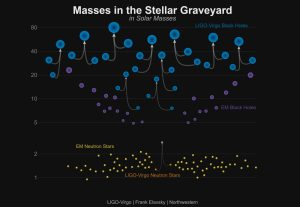 New Source of Gravitational Waves