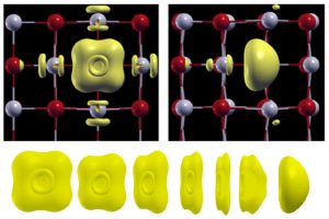 New Study Explains the Role of Defects in Metal Oxides