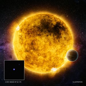 New Study Reveals Temperament of Possible Planet-Hosting Stars
