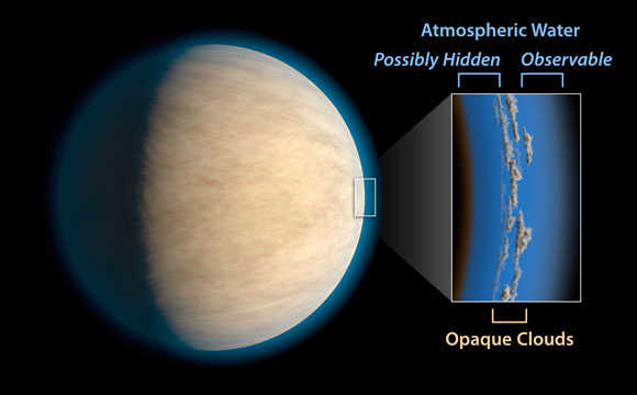 New Study Shows Cloudy Days on Exoplanets May Hide Atmospheric Water