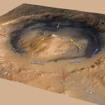 New Study Suggests Wind Not Water Formed Mount Sharp